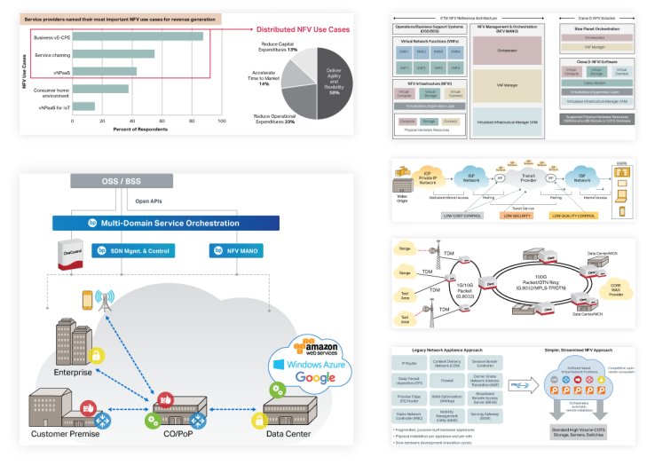 Technical illustrations for Ciena Corporation